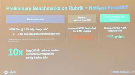 NetApp - Benchmarks