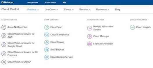NetApp Cloud Central