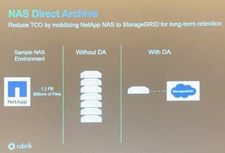 NAS Direct Archive