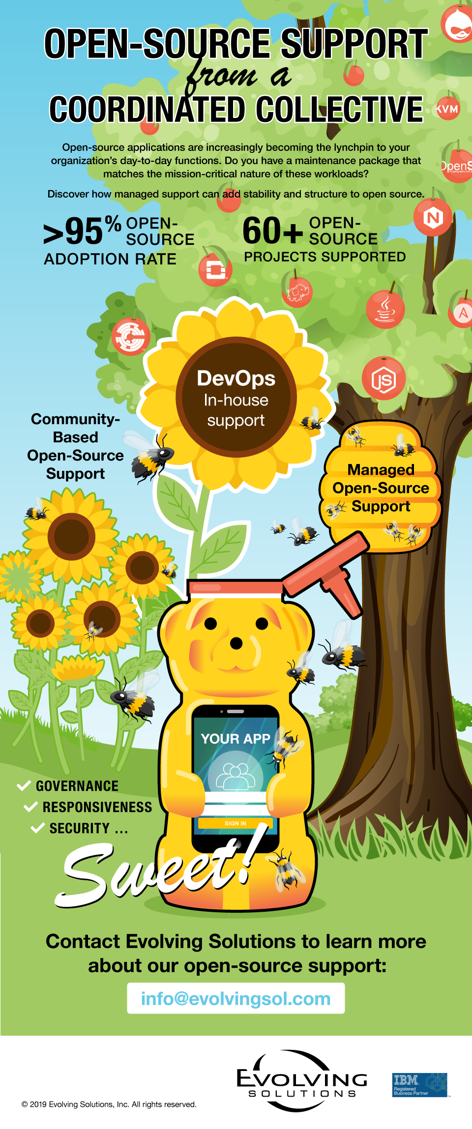 Open-Source Support from a Coordinated Collective