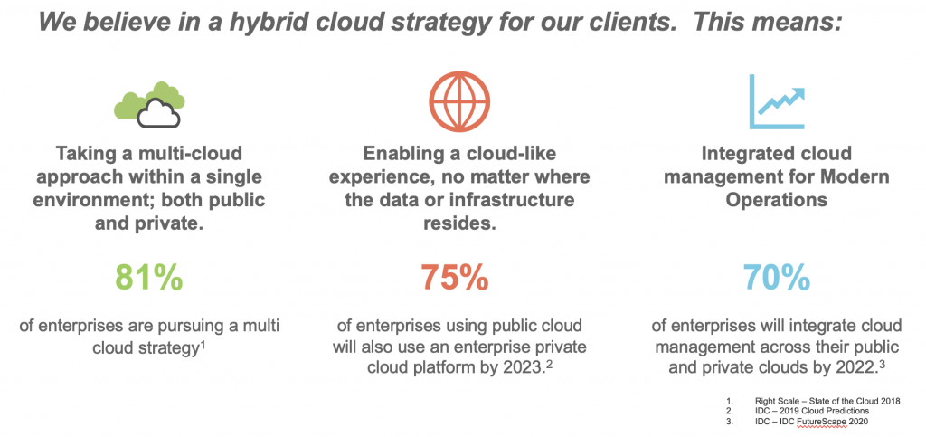 We believe in a hybrid cloud strategy for our clients